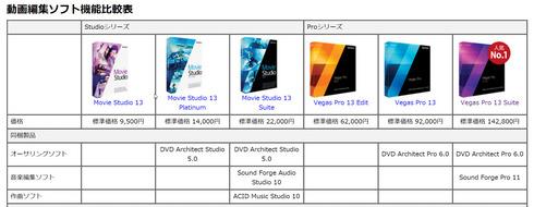 Vegas Pro13比較.jpg
